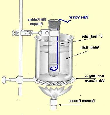 ammoniumnitrat i vann